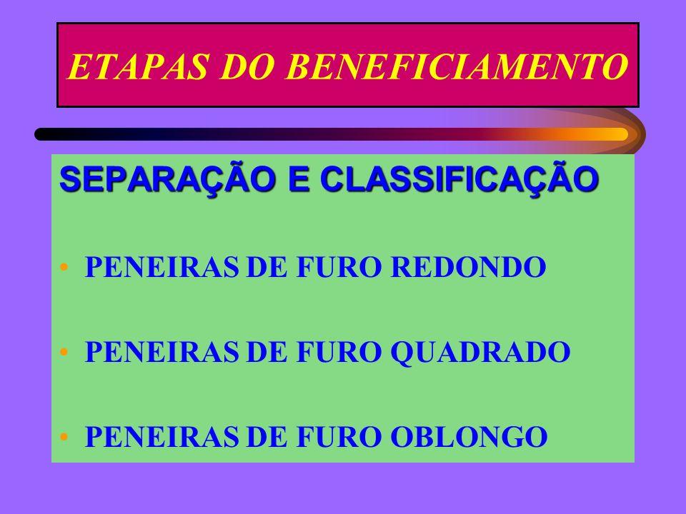 ETAPAS DO BENEFICIAMENTO SEPARAÇÃO E CLASSIFICAÇÃO PENEIRAS DE FURO REDONDO PENEIRAS DE FURO QUADRADO PENEIRAS DE FURO OBLONGO