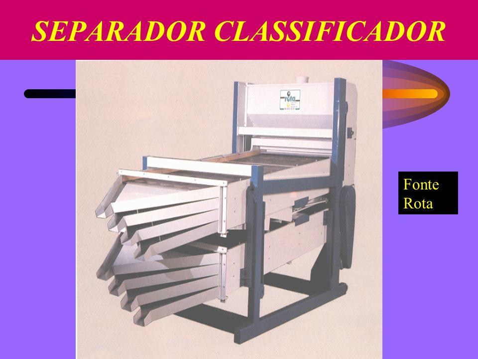SEPARADOR CLASSIFICADOR Fonte Rota