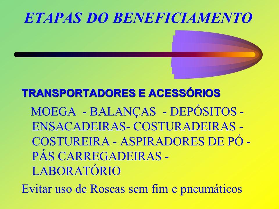 ETAPAS DO BENEFICIAMENTO TRANSPORTADORES E ACESSÓRIOS MOEGA - BALANÇAS - DEPÓSITOS - ENSACADEIRAS- COSTURADEIRAS - COSTUREIRA - ASPIRADORES DE PÓ - PÁ