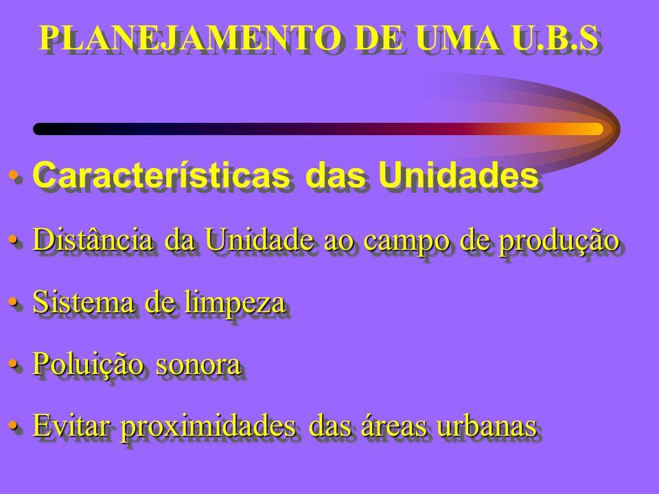 PLANEJAMENTO DE UMA U.B.S Características das Unidades Distância da Unidade ao campo de produçãoDistância da Unidade ao campo de produção Sistema de l