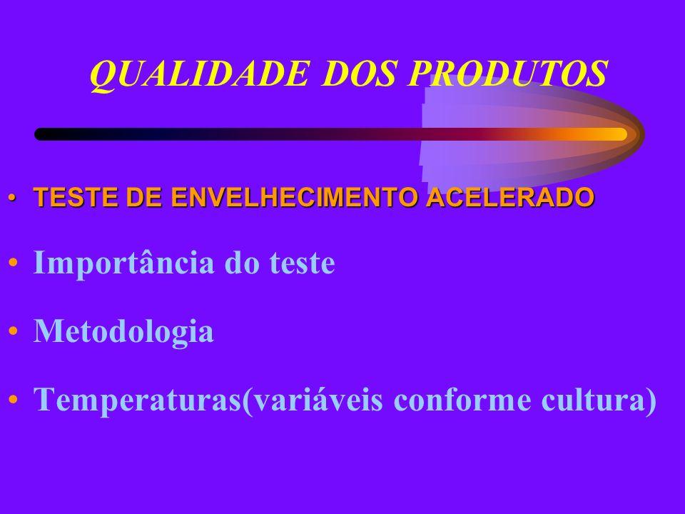 QUALIDADE DOS PRODUTOS TESTE DE ENVELHECIMENTO ACELERADOTESTE DE ENVELHECIMENTO ACELERADO Importância do teste Metodologia Temperaturas(variáveis conf