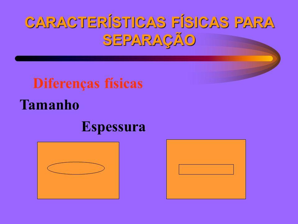 CARACTERÍSTICAS FÍSICAS PARA SEPARAÇÃO Diferenças físicas Tamanho Espessura