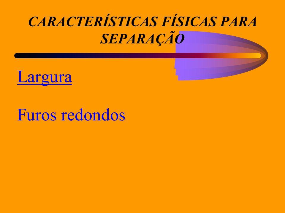 CARACTERÍSTICAS FÍSICAS PARA SEPARAÇÃO Largura Furos redondos