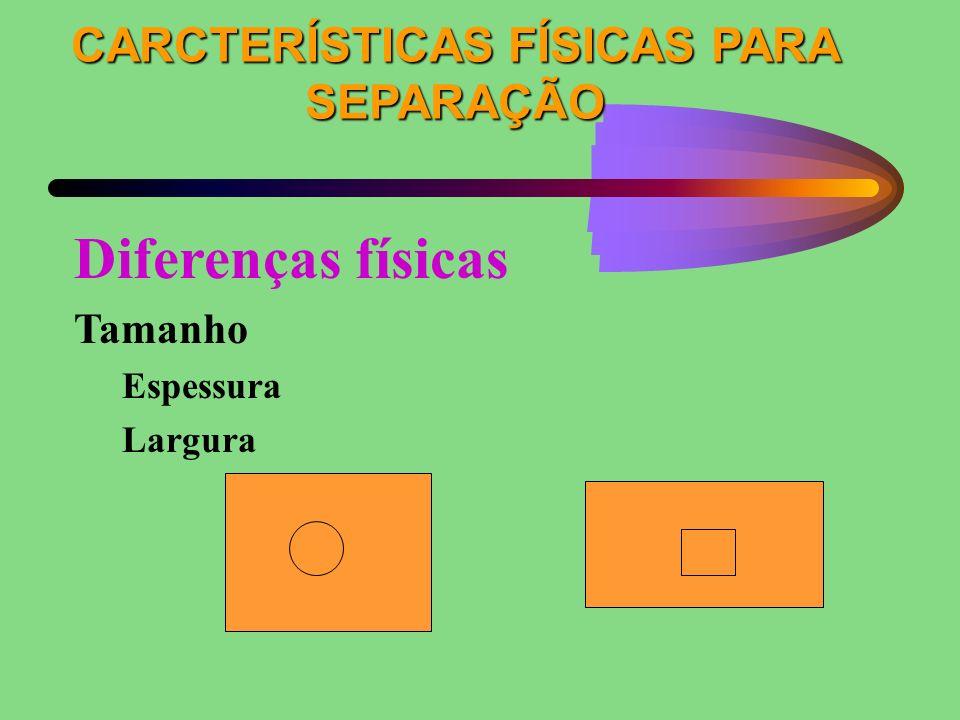 CARCTERÍSTICAS FÍSICAS PARA SEPARAÇÃO Diferenças físicas Tamanho Espessura Largura
