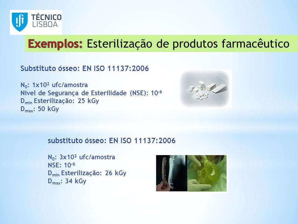 substituto ósseo: EN ISO 11137:2006 N 0 : 3x10 3 ufc/amostra NSE: 10 -6 D min Esterilização: 26 kGy D max : 34 kGy Substituto ósseo: EN ISO 11137:2006