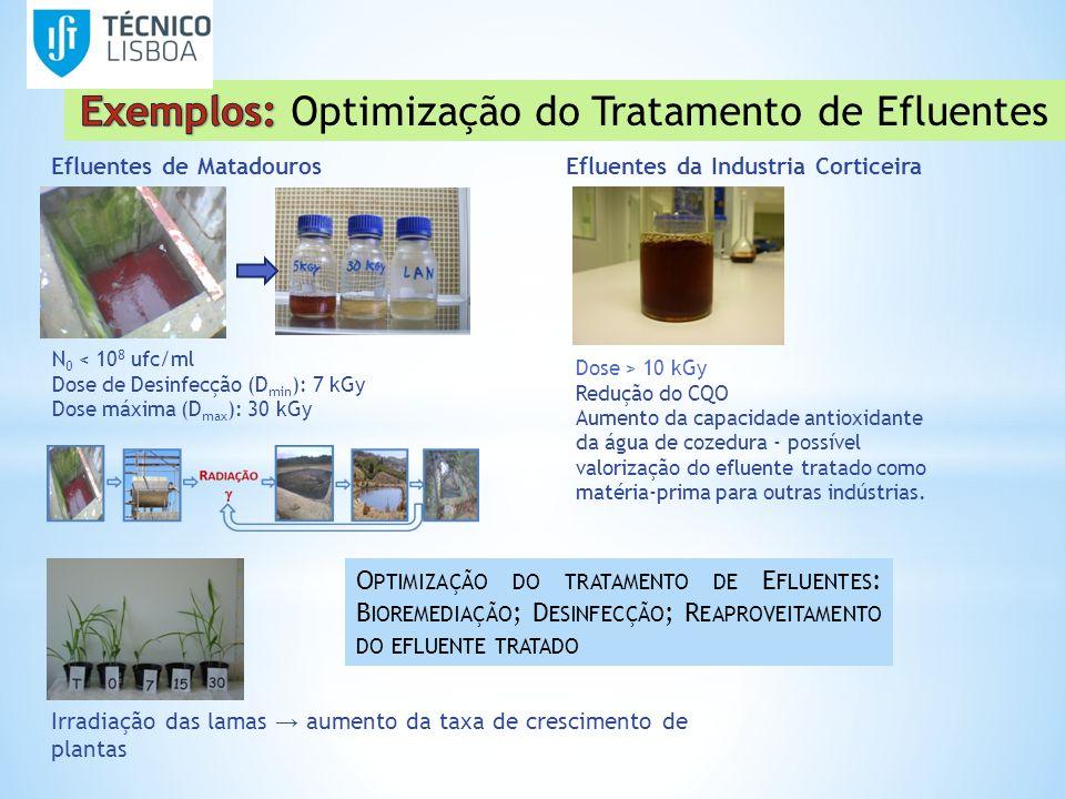 Irradiação das lamas aumento da taxa de crescimento de plantas N 0 < 10 8 ufc/ml Dose de Desinfecção (D min ): 7 kGy Dose máxima (D max ): 30 kGy Eflu