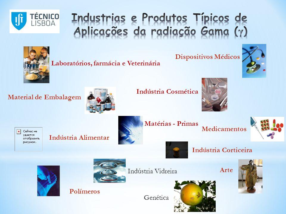 Dispositivos Médicos Laboratórios, farmácia e Veterinária Material de Embalagem Indústria Cosmética Matérias - Primas Indústria Alimentar Indústria Vi