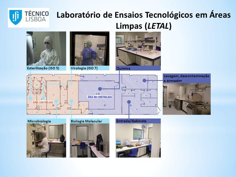Laboratório de Ensaios Tecnológicos em Áreas Limpas (LETAL) Química Esterilização (ISO 5) MicrobiologiaBiologia Molecular Entrada/Gabinete Lavagem, de