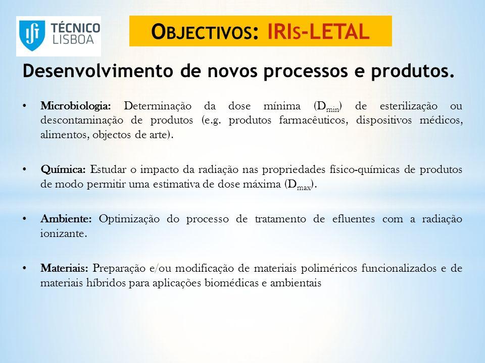 Desenvolvimento de novos processos e produtos. Microbiologia: Determinação da dose mínima (D min ) de esterilização ou descontaminação de produtos (e.