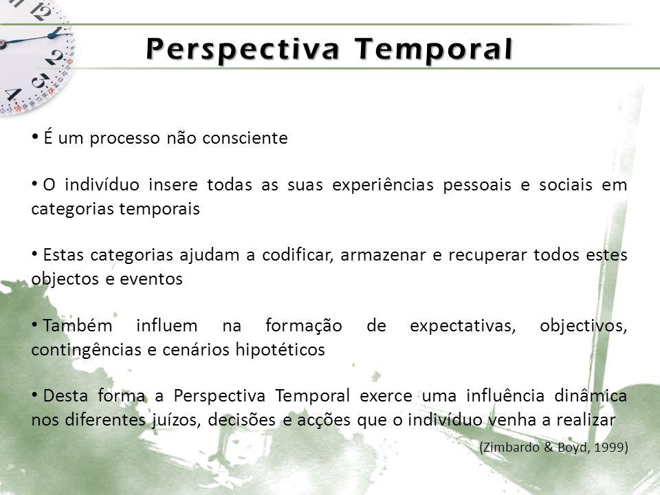 Futuro Passado Perspectiva Temporal Passado Positivo Passado Negativo Presente Hedonista Presente Fatalista Futuro Futuro Negativo Futuro Transcendental Presente