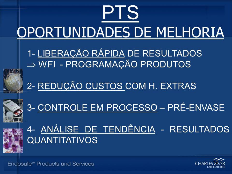 PTS OPORTUNIDADES DE MELHORIA 1- LIBERAÇÃO RÁPIDA DE RESULTADOS WFI - PROGRAMAÇÃO PRODUTOS 2- REDUÇÃO CUSTOS COM H. EXTRAS 3- CONTROLE EM PROCESSO – P