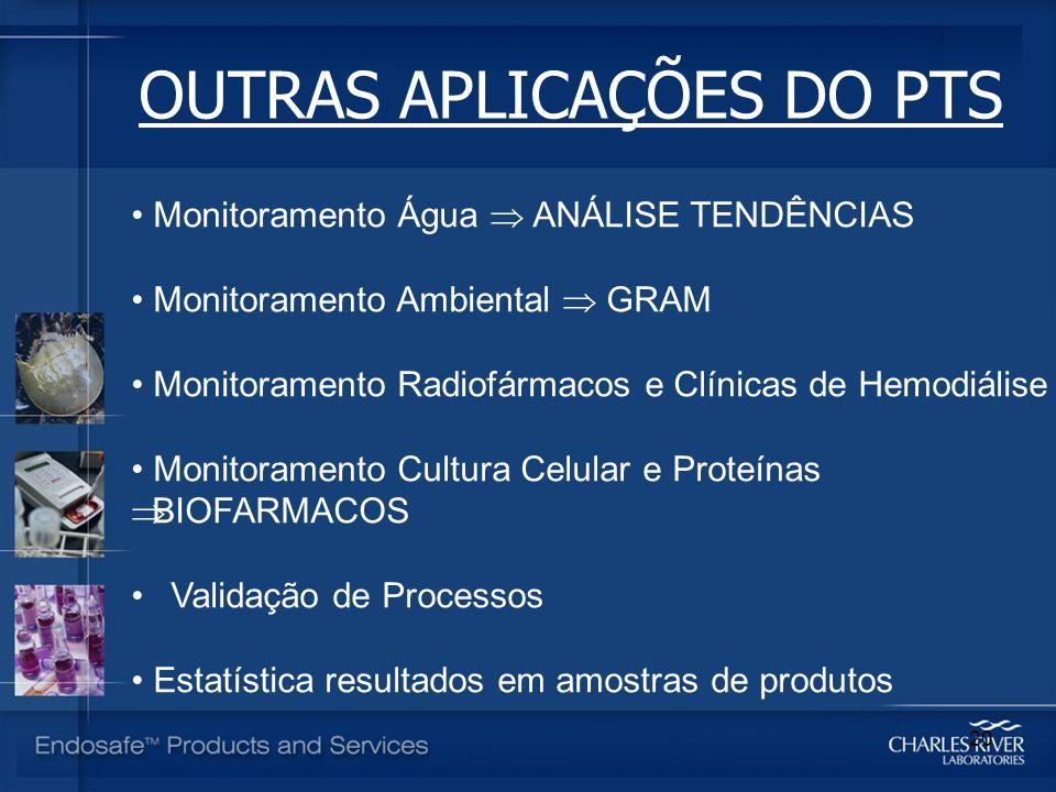 OUTRAS APLICAÇÕES DO PTS Monitoramento Água ANÁLISE TENDÊNCIAS Monitoramento Ambiental GRAM Monitoramento Radiofármacos e Clínicas de Hemodiálise Moni
