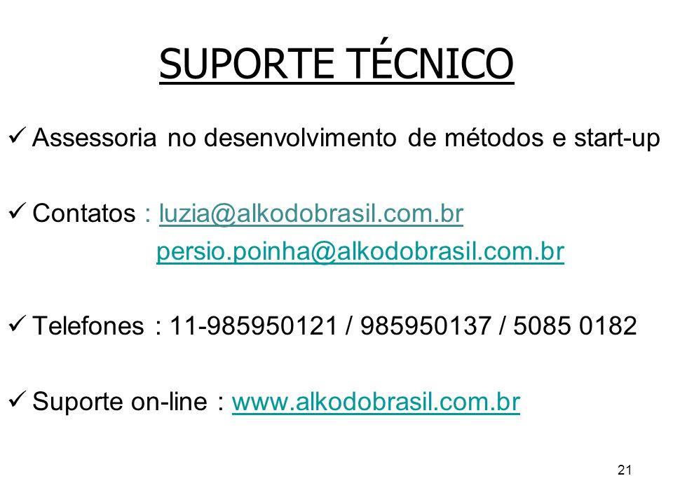 SUPORTE TÉCNICO Assessoria no desenvolvimento de métodos e start-up Contatos : luzia@alkodobrasil.com.br persio.poinha@alkodobrasil.com.br Telefones :
