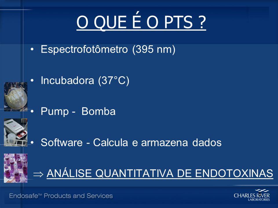 O QUE É O PTS ? Espectrofotômetro (395 nm) Incubadora (37°C) Pump - Bomba Software - Calcula e armazena dados ANÁLISE QUANTITATIVA DE ENDOTOXINAS 5