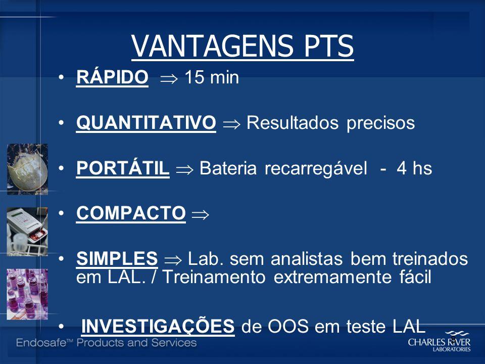 VANTAGENS PTS RÁPIDO 15 min QUANTITATIVO Resultados precisos PORTÁTIL Bateria recarregável - 4 hs COMPACTO SIMPLES Lab. sem analistas bem treinados em