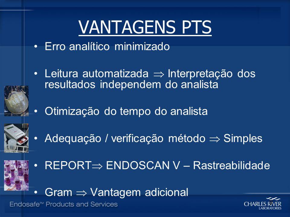 VANTAGENS PTS Erro analítico minimizado Leitura automatizada Interpretação dos resultados independem do analista Otimização do tempo do analista Adequ