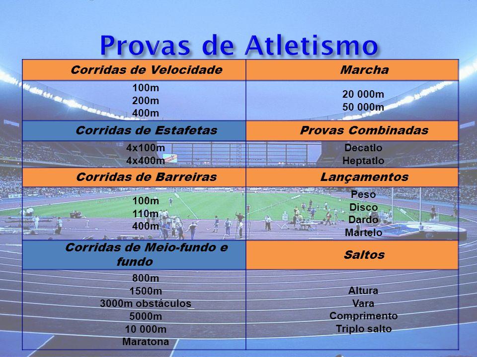 Corridas de VelocidadeMarcha 100m 200m 400m 20 000m 50 000m Corridas de EstafetasProvas Combinadas 4x100m 4x400m Decatlo Heptatlo Corridas de Barreira
