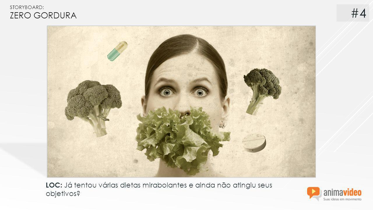 STORYBOARD: ZERO GORDURA LOC: Já tentou várias dietas mirabolantes e ainda não atingiu seus objetivos.