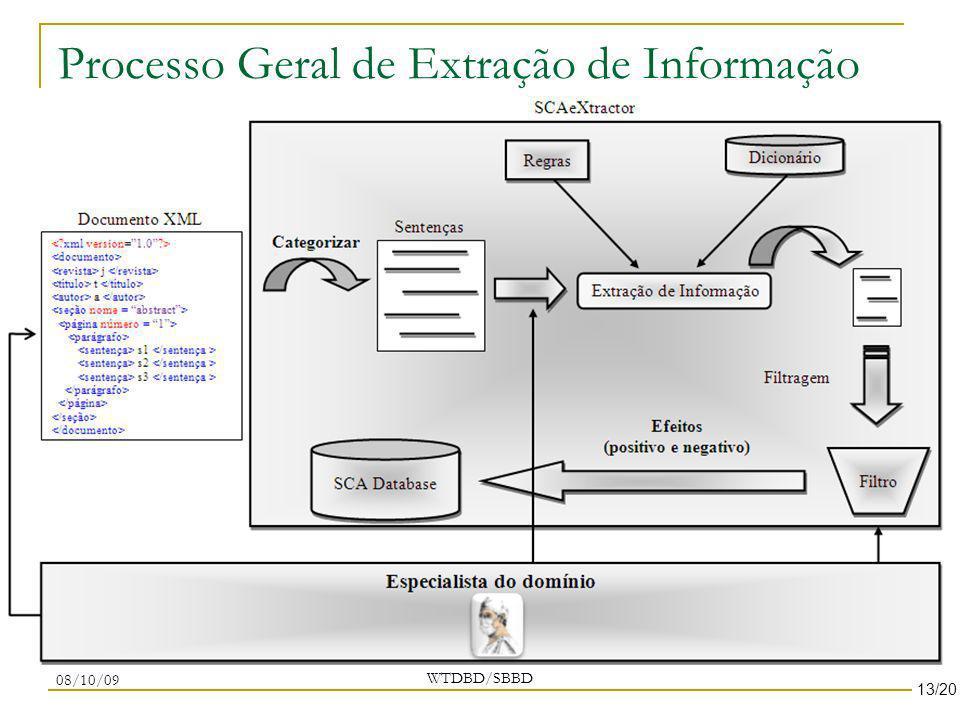 Processo Geral de Extração de Informação WTDBD/SBBD 08/10/09 13/20