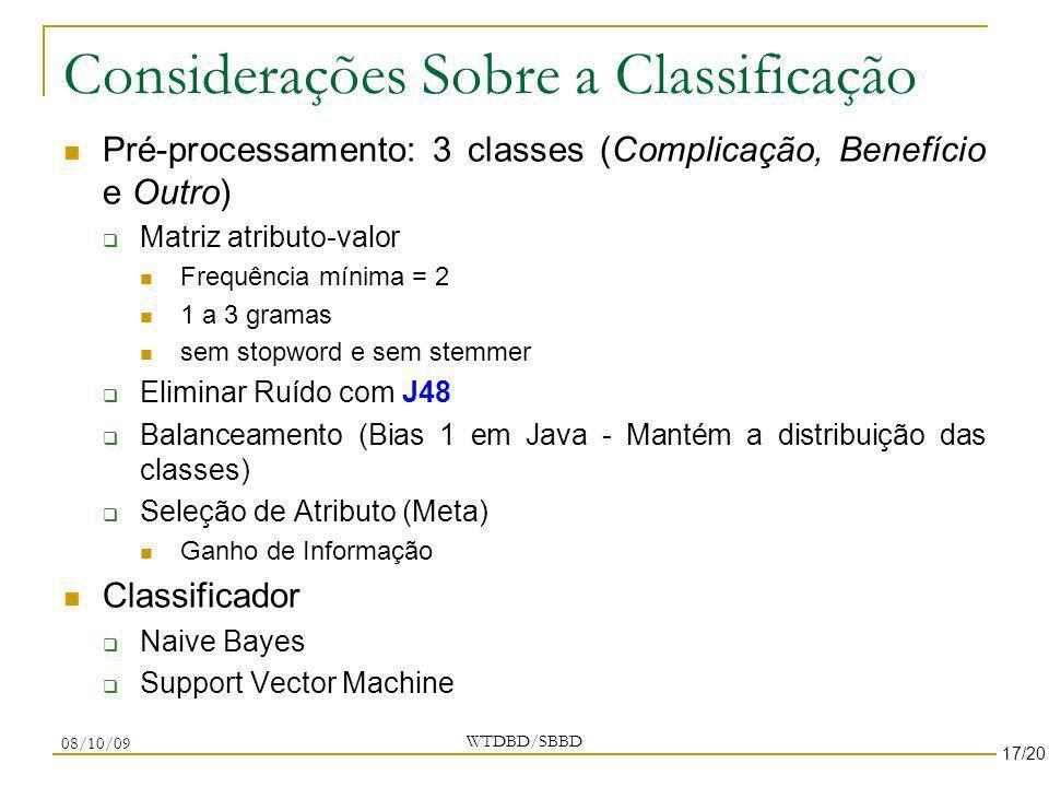 Considerações Sobre a Classificação Pré-processamento: 3 classes (Complicação, Benefício e Outro) Matriz atributo-valor Frequência mínima = 2 1 a 3 gr