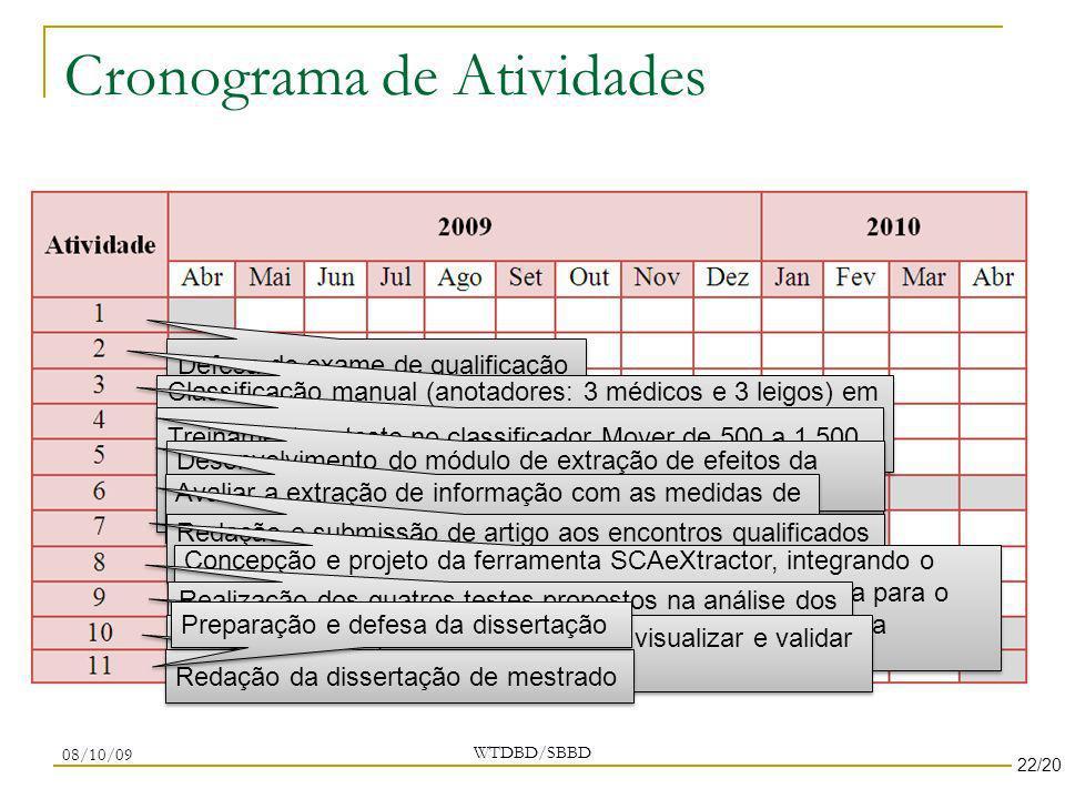 Cronograma de Atividades WTDBD/SBBD Defesa do exame de qualificação Classificação manual (anotadores: 3 médicos e 3 leigos) em três classes de 50 sent