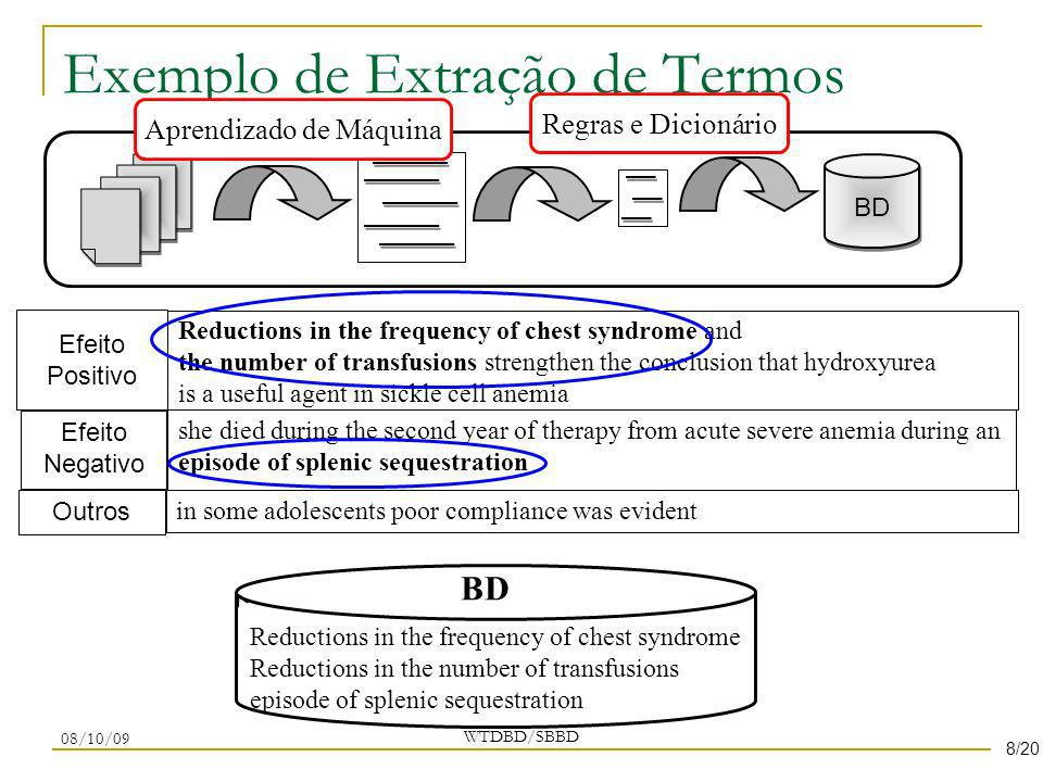 BD Exemplo de Extração de Termos WTDBD/SBBD she died during the second year of therapy from acute severe anemia during an episode of splenic sequestra
