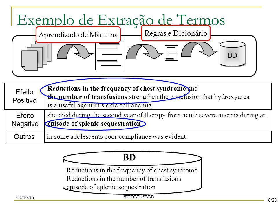 Análise dos Resultados - Extração Precisão, Revocação e Medida-F (Extração de Informação) Comparação com outros trabalhos WTDBD/SBBD 08/10/09 19/20