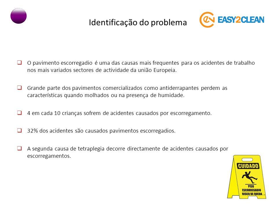 Identificação do problema EM CASA 60% dos acidentes domésticos devem-se a quedas.
