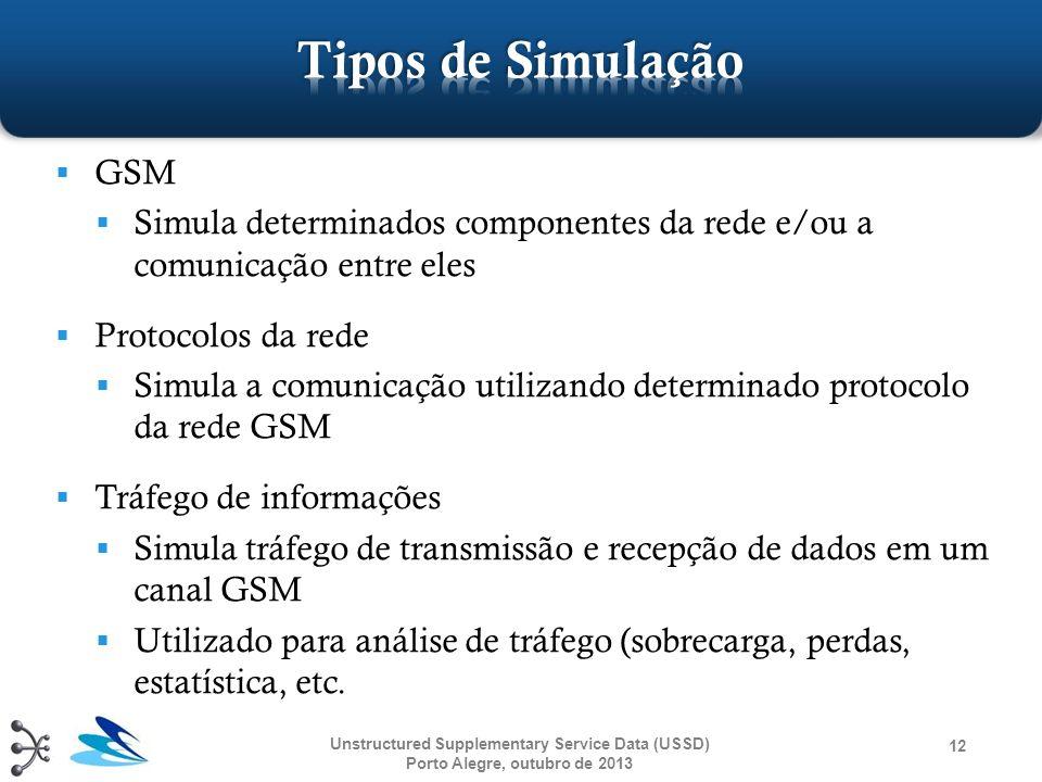 GSM Simula determinados componentes da rede e/ou a comunicação entre eles Protocolos da rede Simula a comunicação utilizando determinado protocolo da