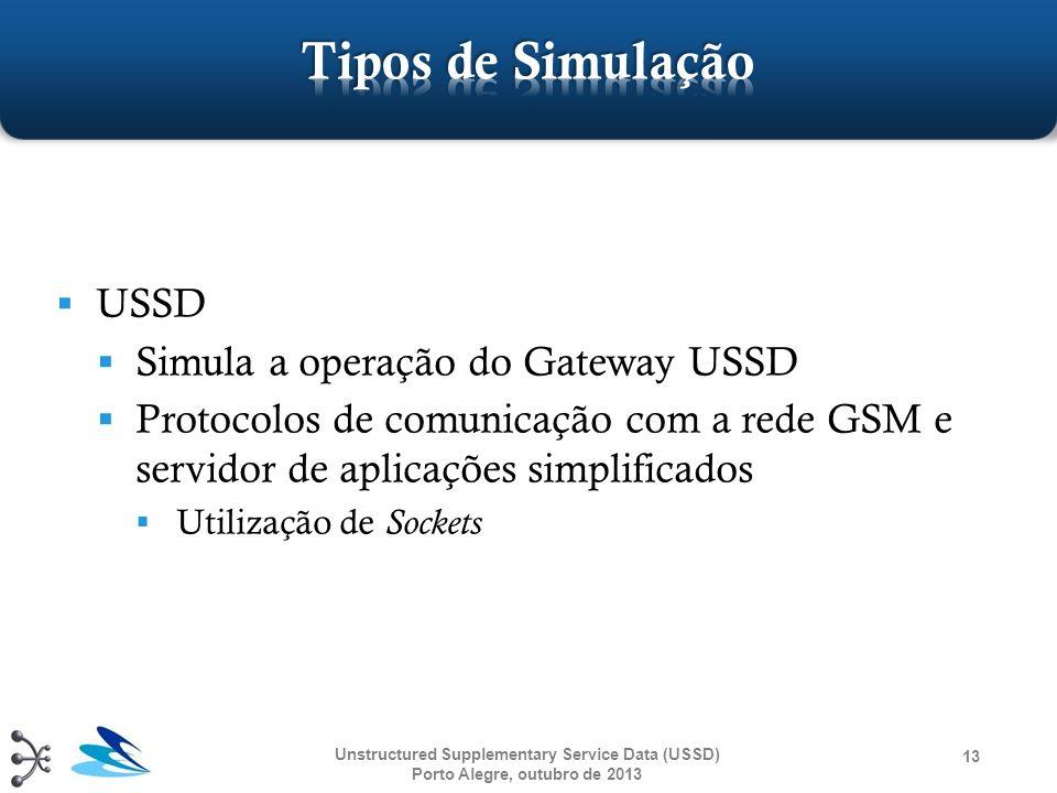 USSD Simula a operação do Gateway USSD Protocolos de comunicação com a rede GSM e servidor de aplicações simplificados Utilização de Sockets 13 Unstru