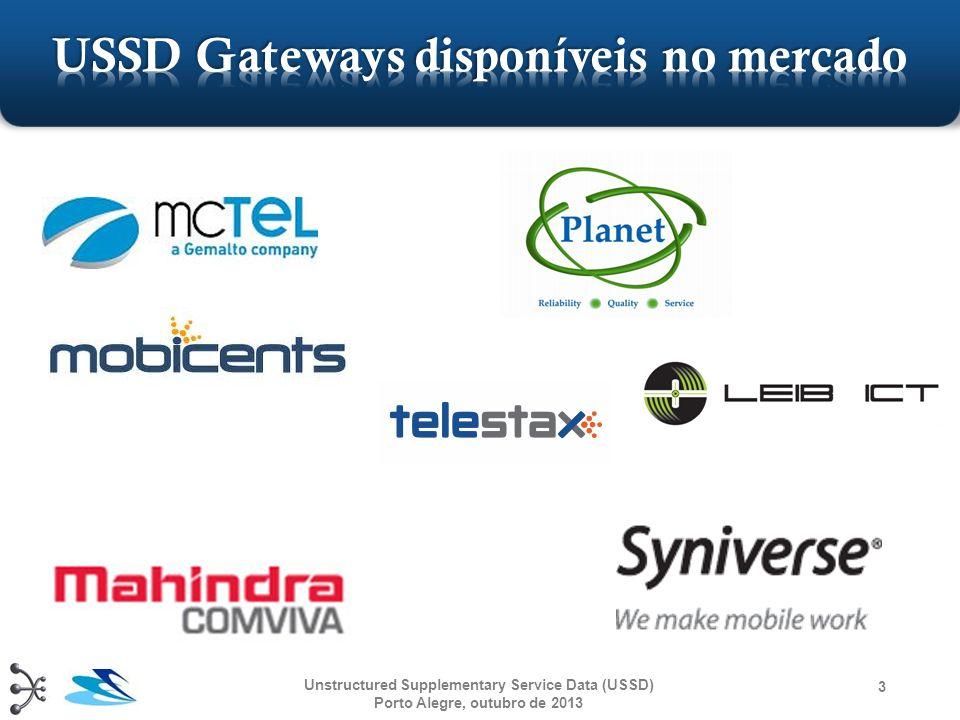 Unstructured Supplementary Service Data (USSD) Porto Alegre, outubro de 2013 34 Callbacks : Funções chamadas pelo Gateway Devem ser implementadas e tratadas na aplicação Instanciadas antes de realizar a conexão entre uma aplicação e o S-Gateway
