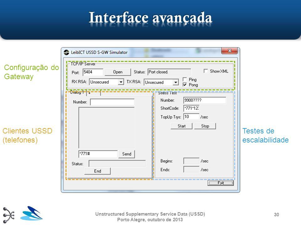 30 Configuração do Gateway Clientes USSD (telefones) Testes de escalabilidade Unstructured Supplementary Service Data (USSD) Porto Alegre, outubro de