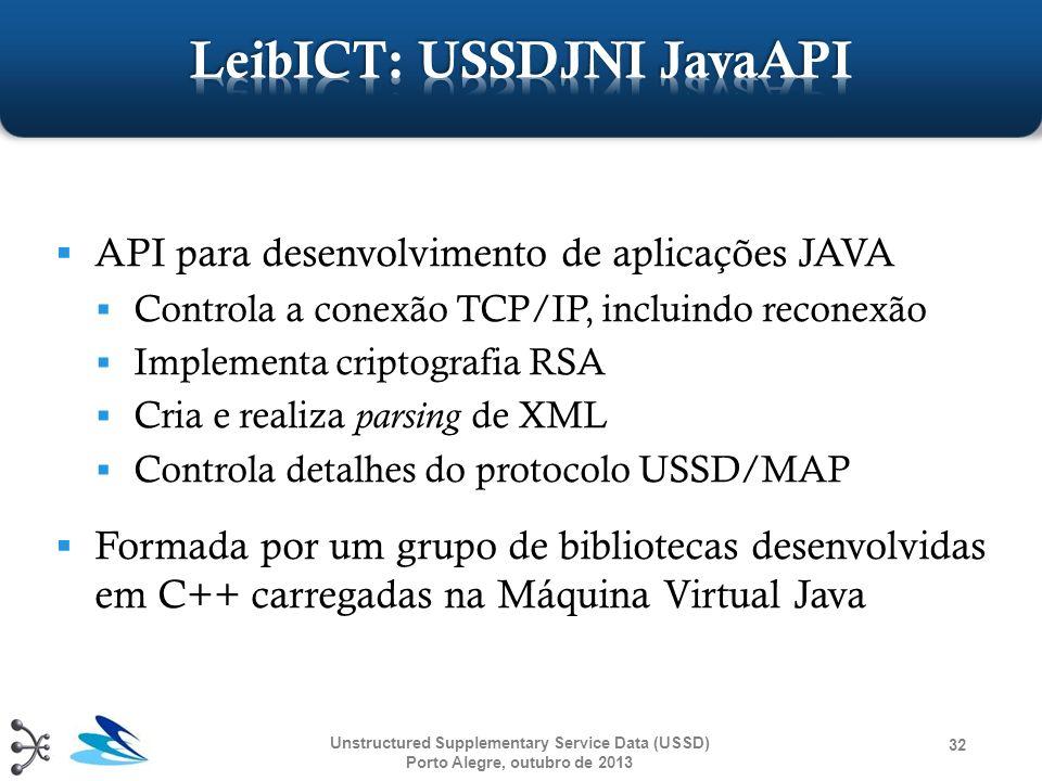 API para desenvolvimento de aplicações JAVA Controla a conexão TCP/IP, incluindo reconexão Implementa criptografia RSA Cria e realiza parsing de XML C
