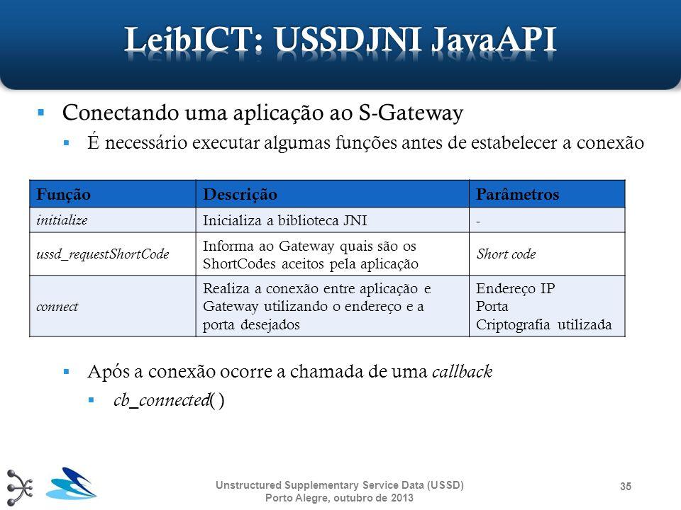 FunçãoDescriçãoParâmetros initialize Inicializa a biblioteca JNI- ussd_requestShortCode Informa ao Gateway quais são os ShortCodes aceitos pela aplica