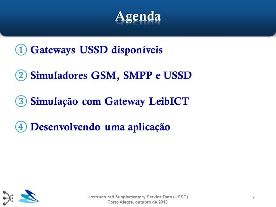 28 Desenvolvimento de Aplicação Simulador USSD S-Gateway XML/TCP/IP Telefone Célula BTC/BSC MSC HLR MAP – 09.02 LSL HSL Sigtran Desenvolvimento de Aplicação XML/TCP/IP LeibICT USSD S-Gateway Desenvolvimento de Aplicação XML/TCP/IP Rede Real Rede Simulada entre duas máquinas Rede simulada localmente Unstructured Supplementary Service Data (USSD) Porto Alegre, outubro de 2013