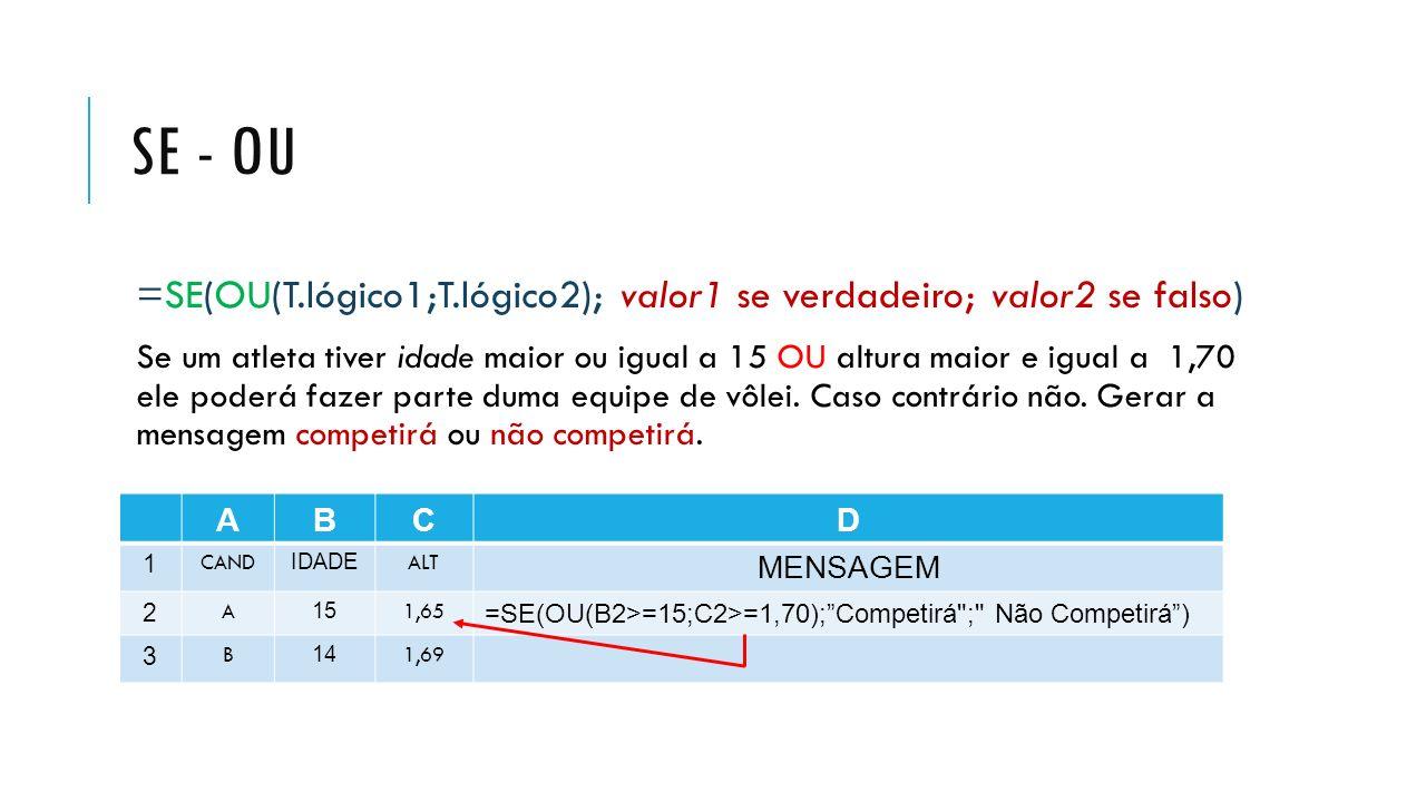 SE - OU =SE(OU(T.lógico1;T.lógico2); valor1 se verdadeiro; valor2 se falso) Se um atleta tiver idade maior ou igual a 15 OU altura maior e igual a 1,7