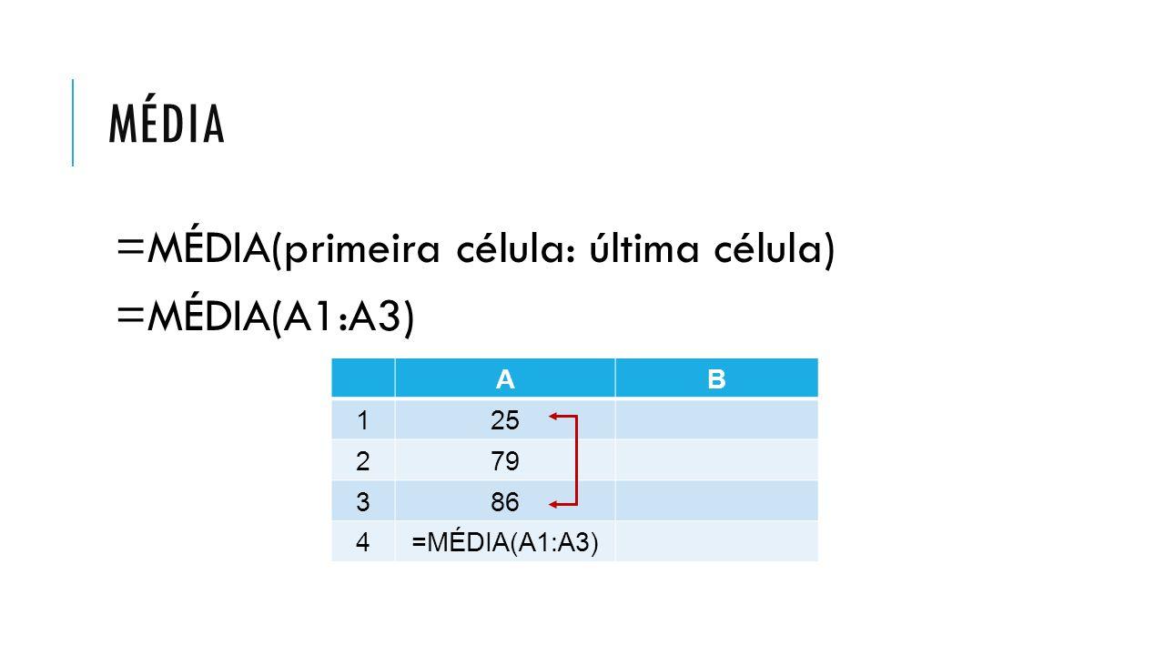MÉDIA =MÉDIA(primeira célula: última célula) =MÉDIA(A1:A3) AB 125 279 386 4=MÉDIA(A1:A3)