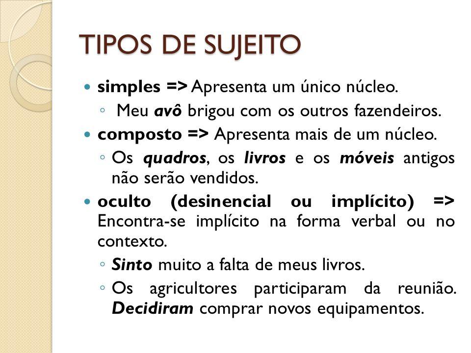 ESTUDO DO VERBO Disciplina: Língua Portuguesa – ensino fundamental II