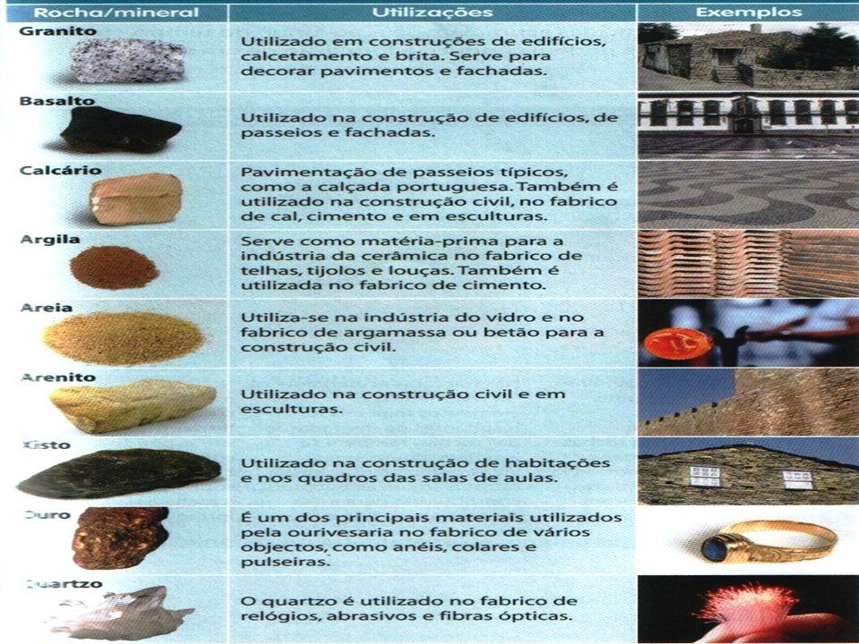 5 Que utilização dá o homem às rochas e aos minerais ? Paula Cangalhas