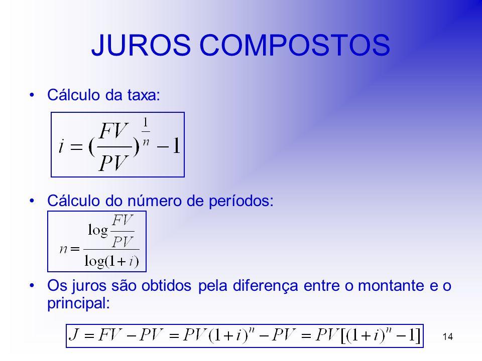 14 JUROS COMPOSTOS Cálculo da taxa: Cálculo do número de períodos: Os juros são obtidos pela diferença entre o montante e o principal: