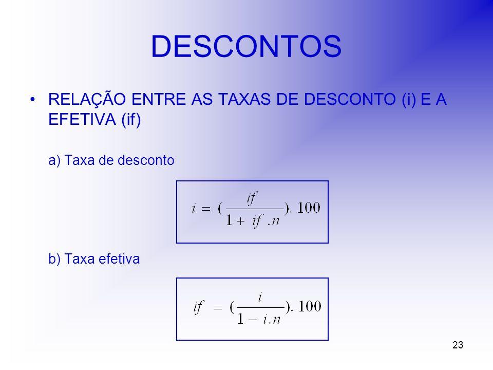23 DESCONTOS RELAÇÃO ENTRE AS TAXAS DE DESCONTO (i) E A EFETIVA (if) a) Taxa de desconto b) Taxa efetiva