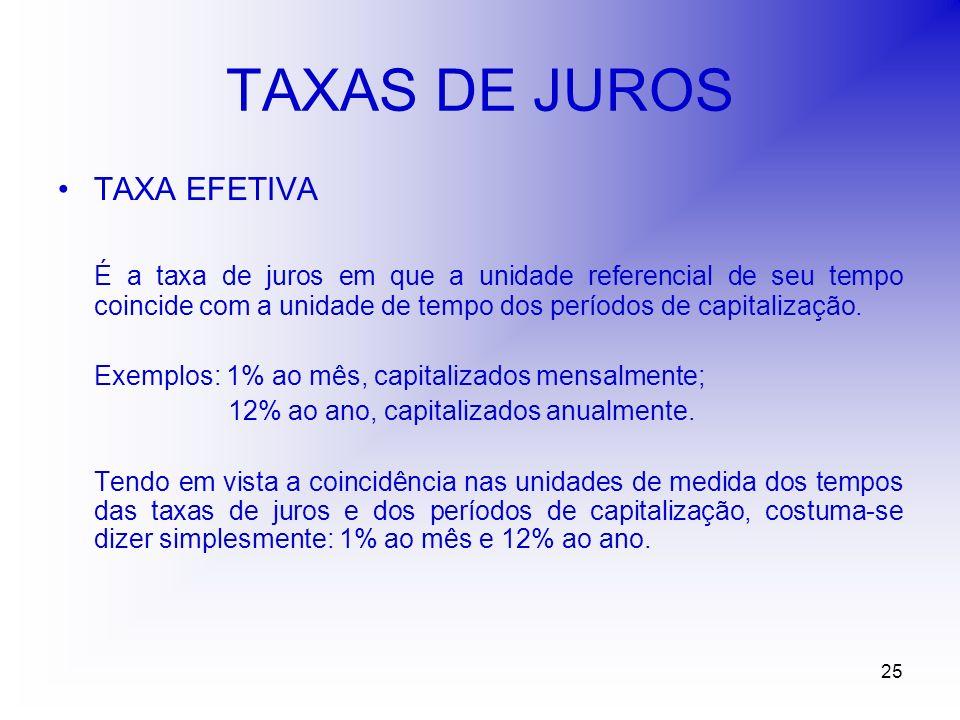 25 TAXAS DE JUROS TAXA EFETIVA É a taxa de juros em que a unidade referencial de seu tempo coincide com a unidade de tempo dos períodos de capitalização.