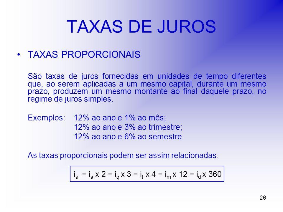 26 TAXAS DE JUROS TAXAS PROPORCIONAIS São taxas de juros fornecidas em unidades de tempo diferentes que, ao serem aplicadas a um mesmo capital, durante um mesmo prazo, produzem um mesmo montante ao final daquele prazo, no regime de juros simples.