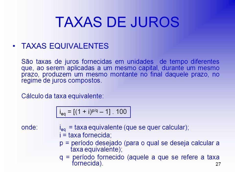 27 TAXAS DE JUROS TAXAS EQUIVALENTES São taxas de juros fornecidas em unidades de tempo diferentes que, ao serem aplicadas a um mesmo capital, durante um mesmo prazo, produzem um mesmo montante no final daquele prazo, no regime de juros compostos.