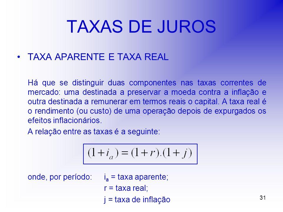 31 TAXAS DE JUROS TAXA APARENTE E TAXA REAL Há que se distinguir duas componentes nas taxas correntes de mercado: uma destinada a preservar a moeda contra a inflação e outra destinada a remunerar em termos reais o capital.