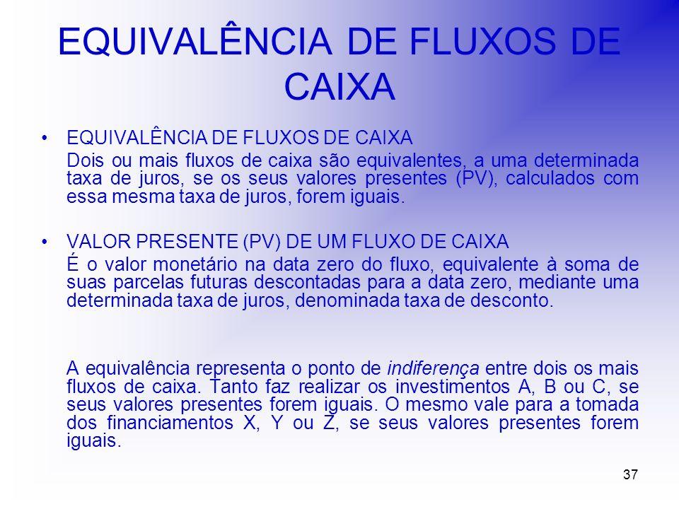 37 EQUIVALÊNCIA DE FLUXOS DE CAIXA Dois ou mais fluxos de caixa são equivalentes, a uma determinada taxa de juros, se os seus valores presentes (PV), calculados com essa mesma taxa de juros, forem iguais.