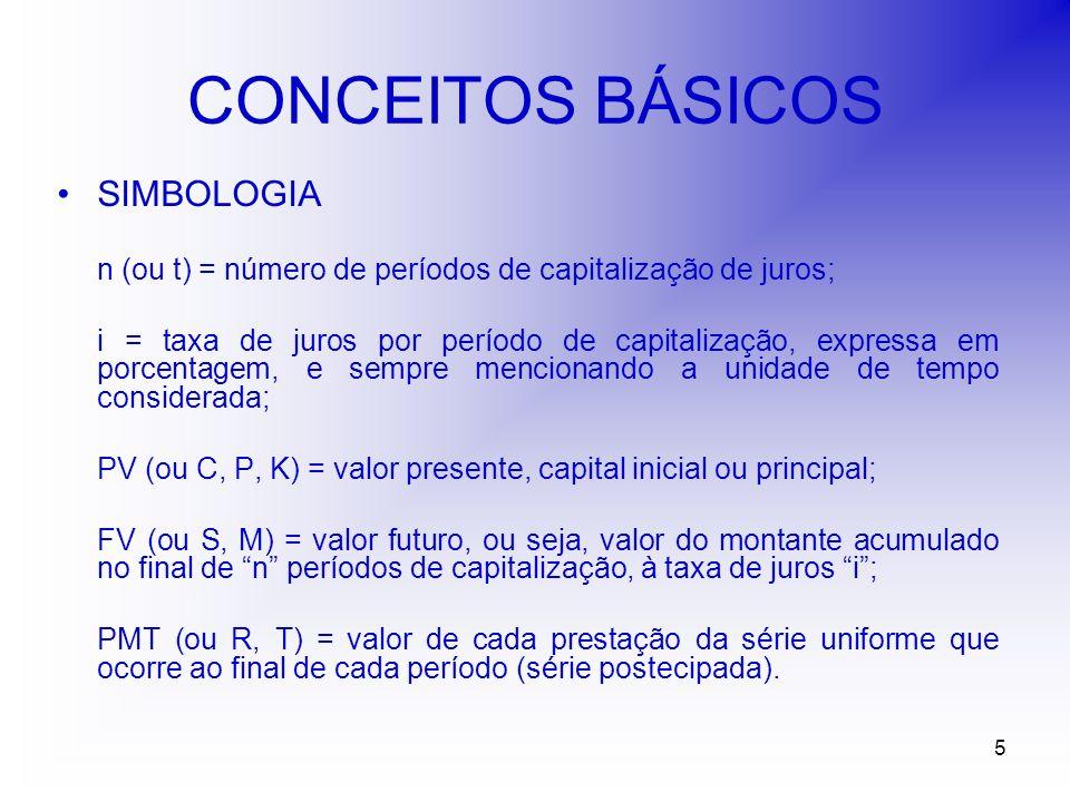 5 CONCEITOS BÁSICOS SIMBOLOGIA n (ou t) = número de períodos de capitalização de juros; i = taxa de juros por período de capitalização, expressa em porcentagem, e sempre mencionando a unidade de tempo considerada; PV (ou C, P, K) = valor presente, capital inicial ou principal; FV (ou S, M) = valor futuro, ou seja, valor do montante acumulado no final de n períodos de capitalização, à taxa de juros i; PMT (ou R, T) = valor de cada prestação da série uniforme que ocorre ao final de cada período (série postecipada).