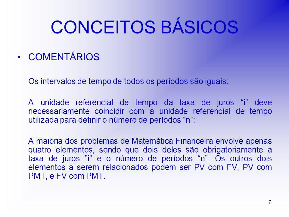 47 CONTEXTO INFLACIONÁRIO FLUXOS DE CAIXA E INFLAÇÃO No tratamento de fluxos de caixa, existem duas maneiras de se considerar o problema da inflação: os modelos prefixado e pós- fixado.