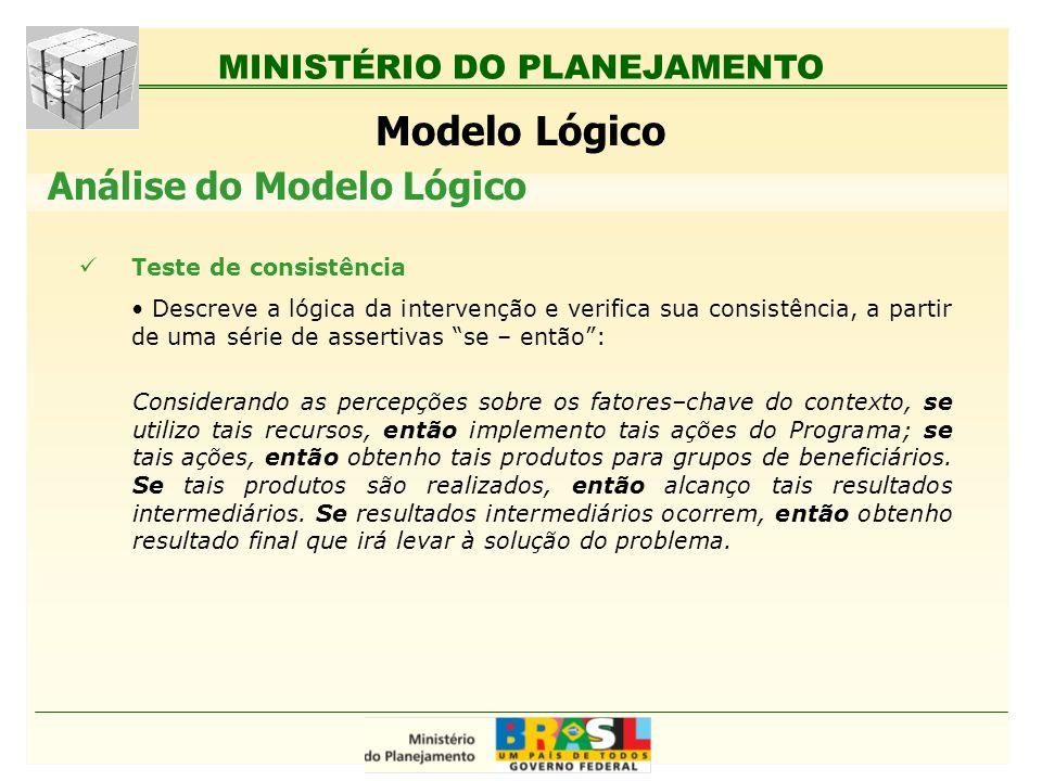 MINISTÉRIO DO PLANEJAMENTO Modelo Lógico Teste de consistência Descreve a lógica da intervenção e verifica sua consistência, a partir de uma série de