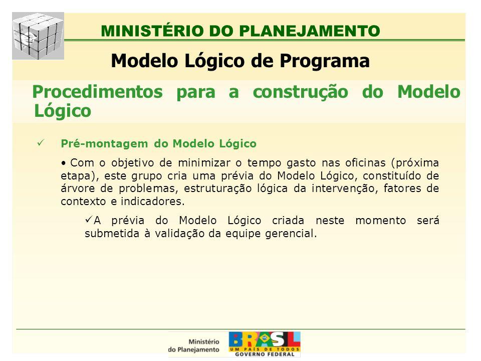 MINISTÉRIO DO PLANEJAMENTO Modelo Lógico de Programa Pré-montagem do Modelo Lógico Com o objetivo de minimizar o tempo gasto nas oficinas (próxima eta